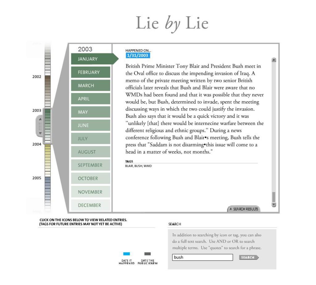 lie by lie